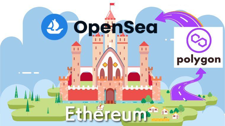 【始め方】OpenseaでNFTを出品するならPolygonが最強<初心者向き>